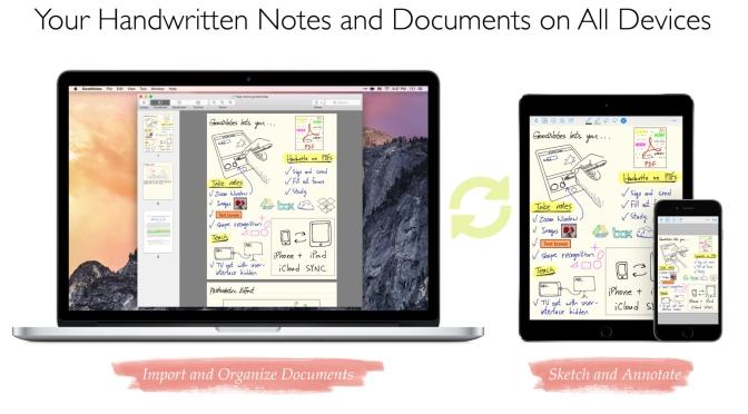 GoodNotes para Mac ya es compatible con la conversión de escritura manual a texto